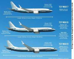 Acele işe şeytan karışır ve de insan ölür Boeing 737 MAX'da bir hata daha tespit edildi